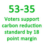 53-35 support of carbon reduction