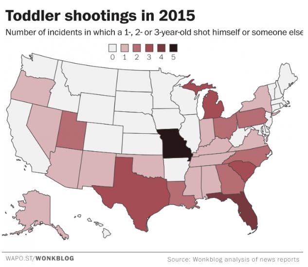 Toddler Shootings