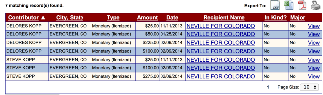Neville-Donors
