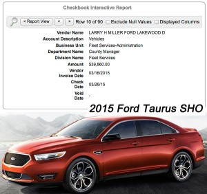Jefferson County bought a new Ford Taurus SHO for Commissioner Libby Szabo.
