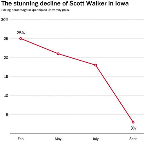 ScottWalker-IowaCrater